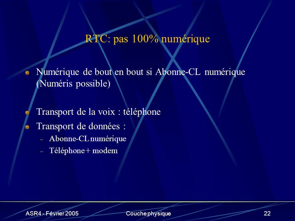 RTC: pas 100% numérique Numérique de bout en bout si Abonne-CL numérique (Numéris possible) Transport de la voix : téléphone.