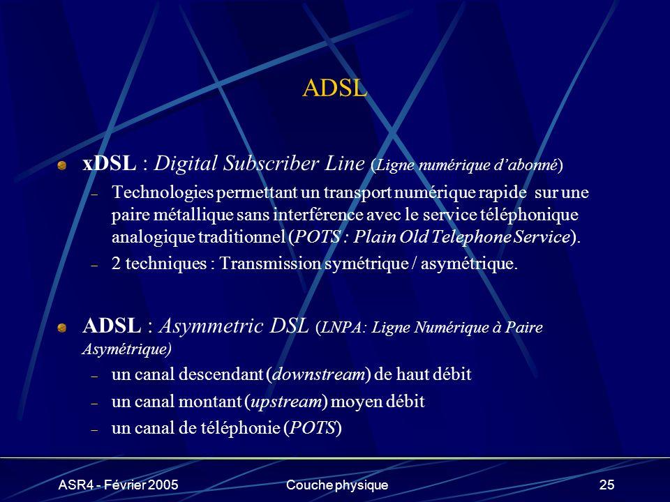 ADSL xDSL : Digital Subscriber Line (Ligne numérique d'abonné)