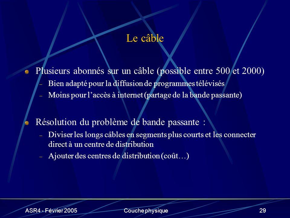 Le câble Plusieurs abonnés sur un câble (possible entre 500 et 2000)