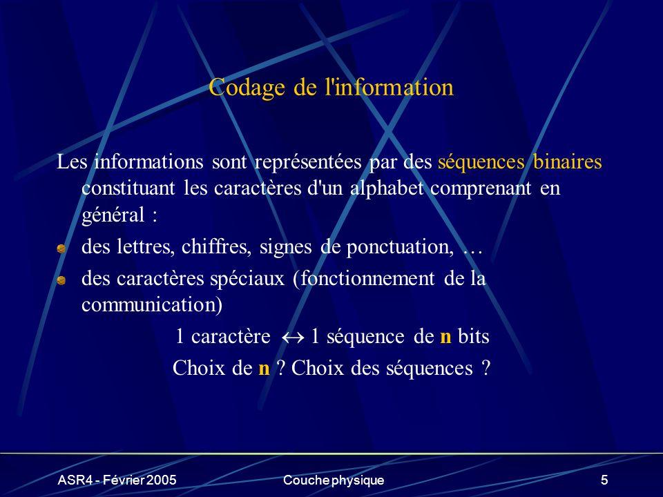 Codage de l information