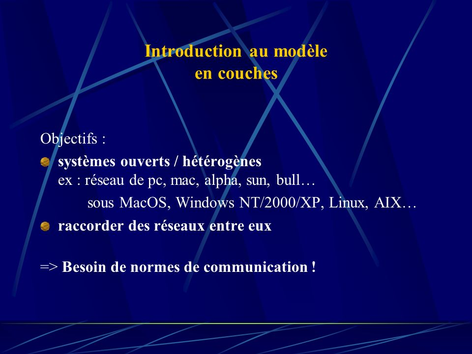 Introduction au modèle en couches