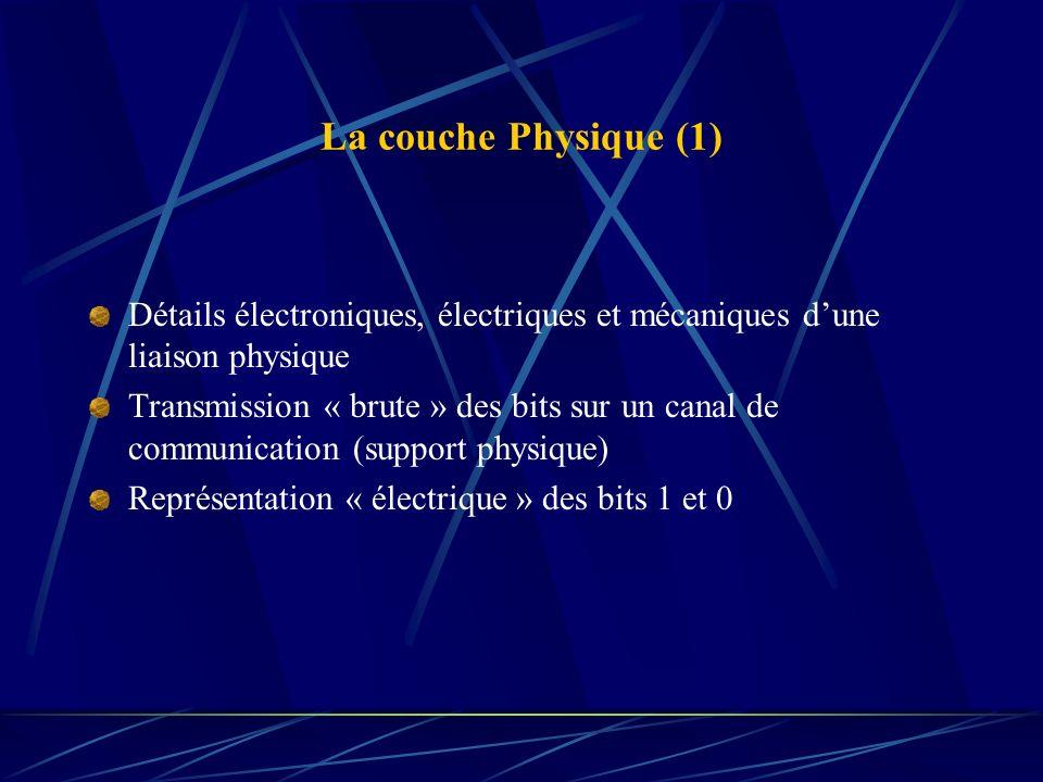 La couche Physique (1) Détails électroniques, électriques et mécaniques d'une liaison physique.