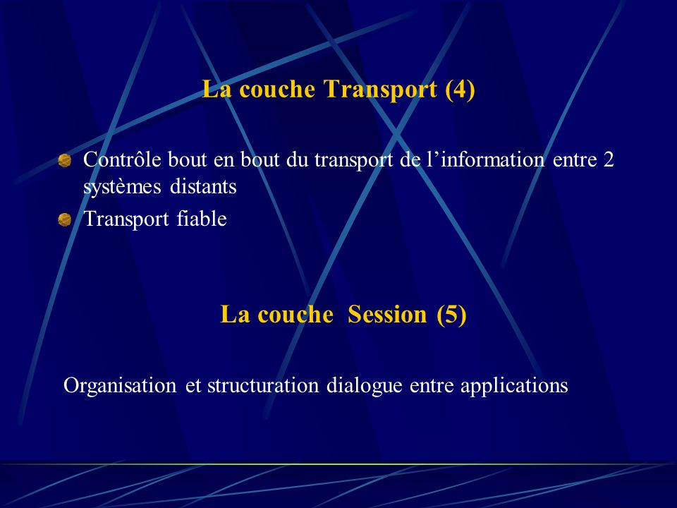La couche Transport (4) La couche Session (5)