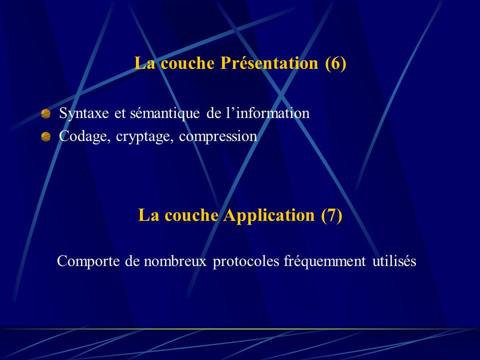 La couche Présentation (6)