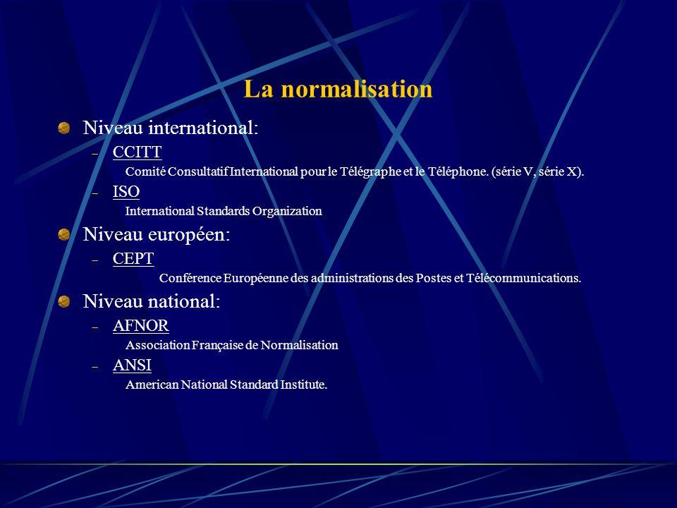 La normalisation Niveau international: Niveau européen:
