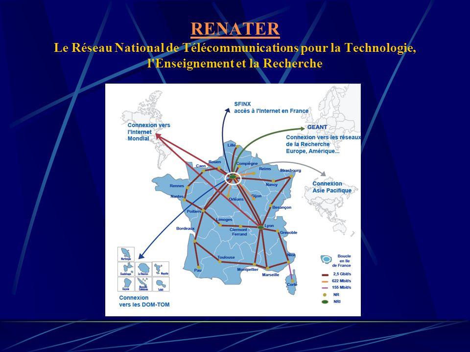 RENATER Le Réseau National de Télécommunications pour la Technologie, l Enseignement et la Recherche