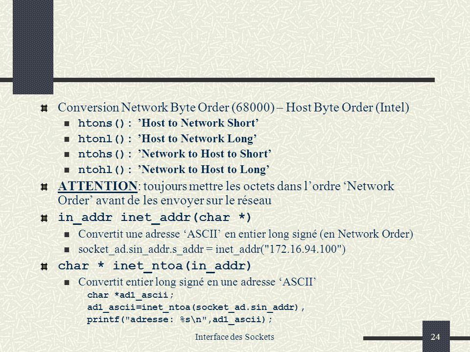 Conversion Network Byte Order (68000) – Host Byte Order (Intel)