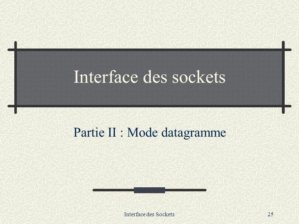 Partie II : Mode datagramme