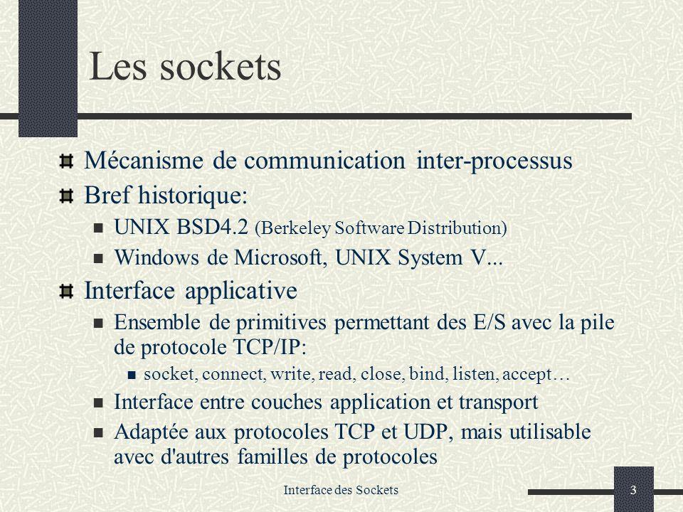 Les sockets Mécanisme de communication inter-processus