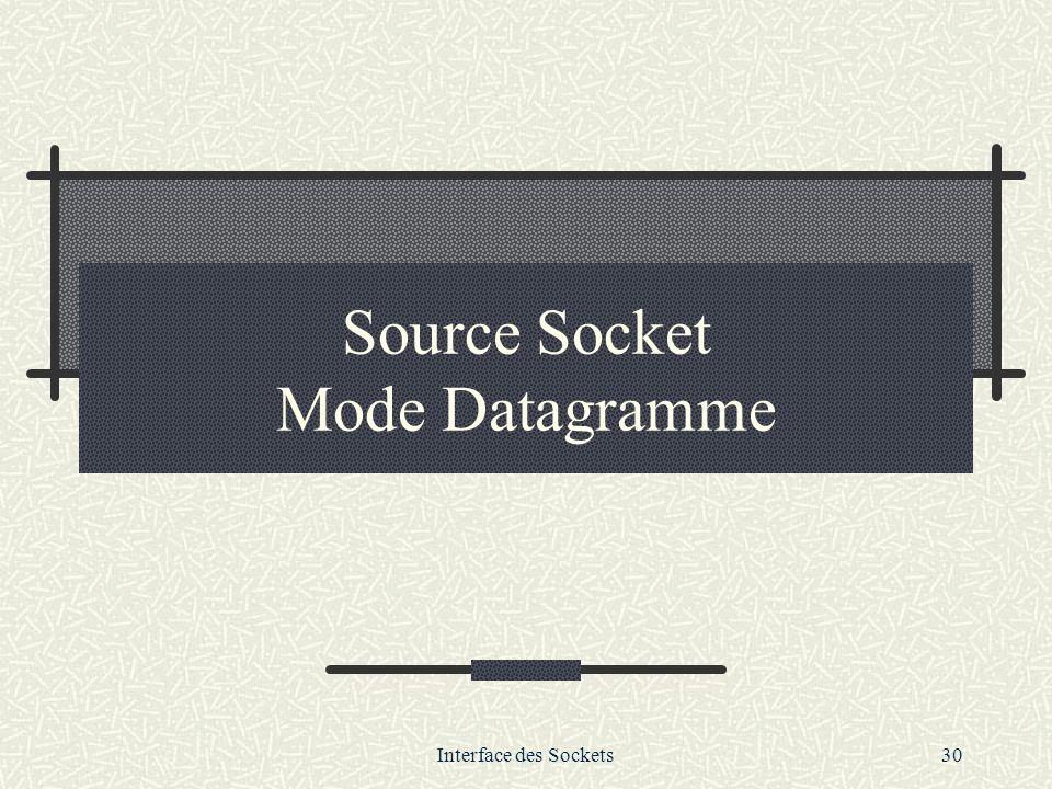 Source Socket Mode Datagramme