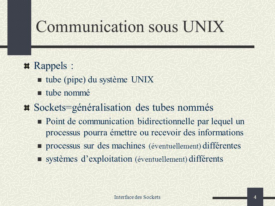 Communication sous UNIX