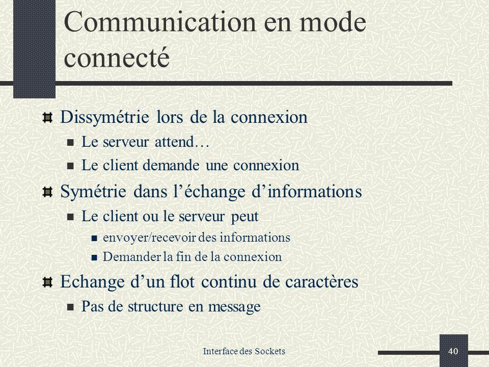 Communication en mode connecté