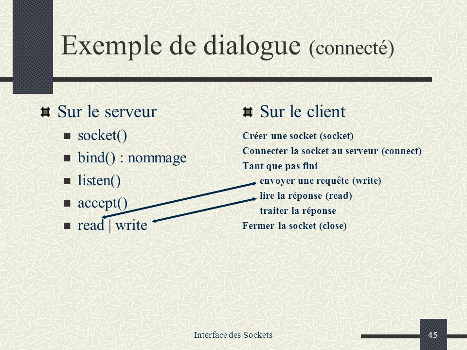 Exemple de dialogue (connecté)