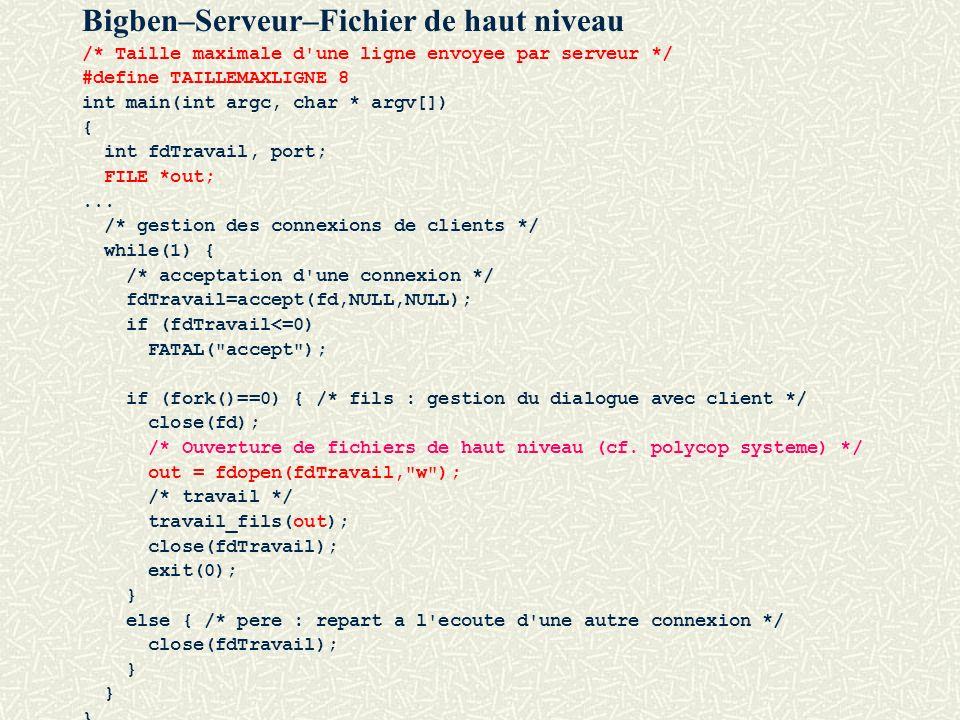 Bigben–Serveur–Fichier de haut niveau