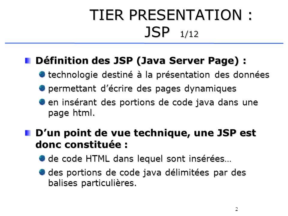 TIER PRESENTATION : JSP 1/12