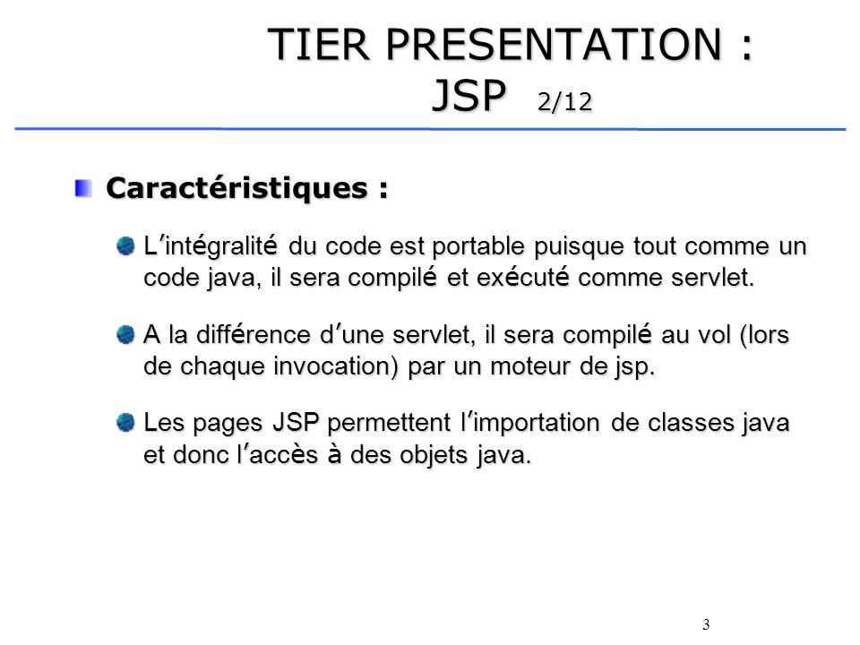 TIER PRESENTATION : JSP 2/12
