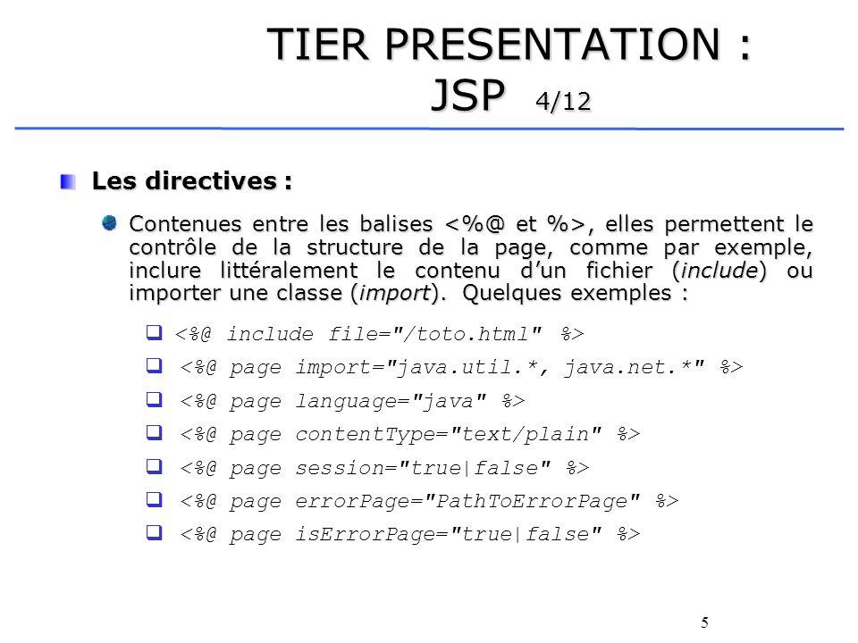 TIER PRESENTATION : JSP 4/12