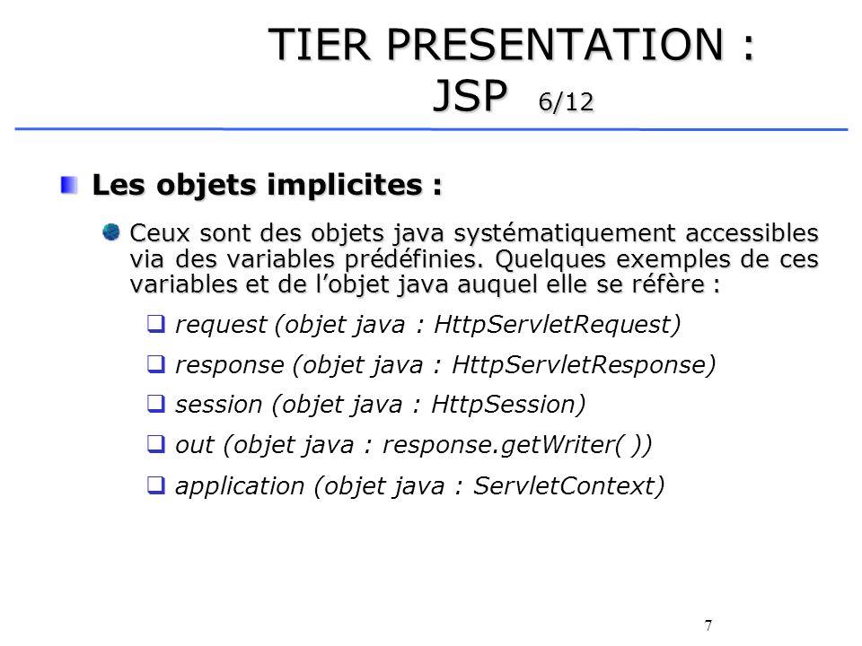 TIER PRESENTATION : JSP 6/12
