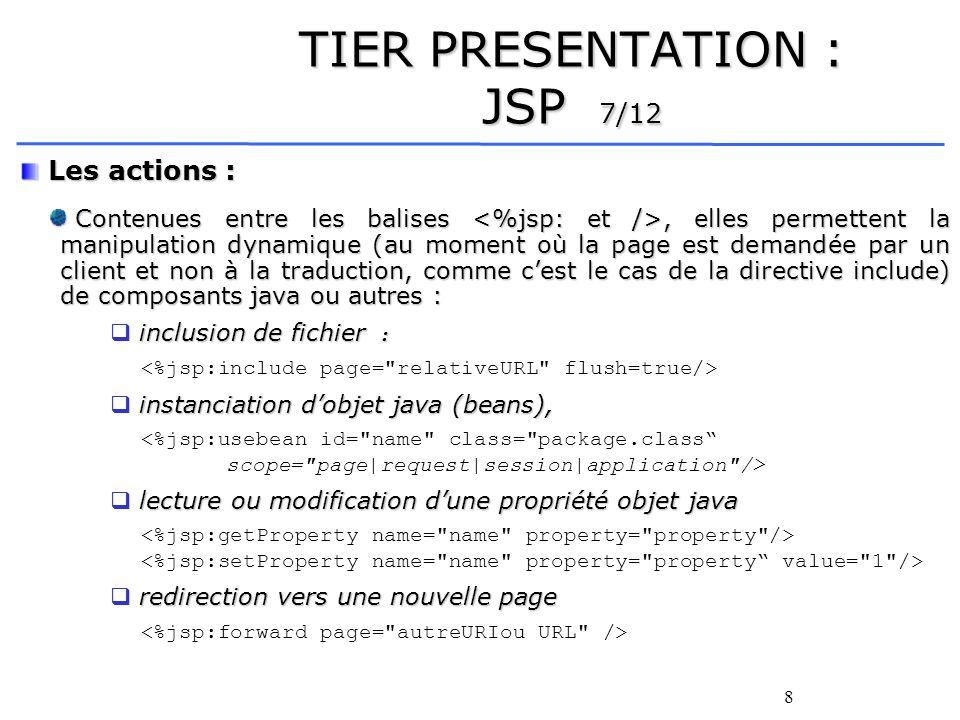 TIER PRESENTATION : JSP 7/12