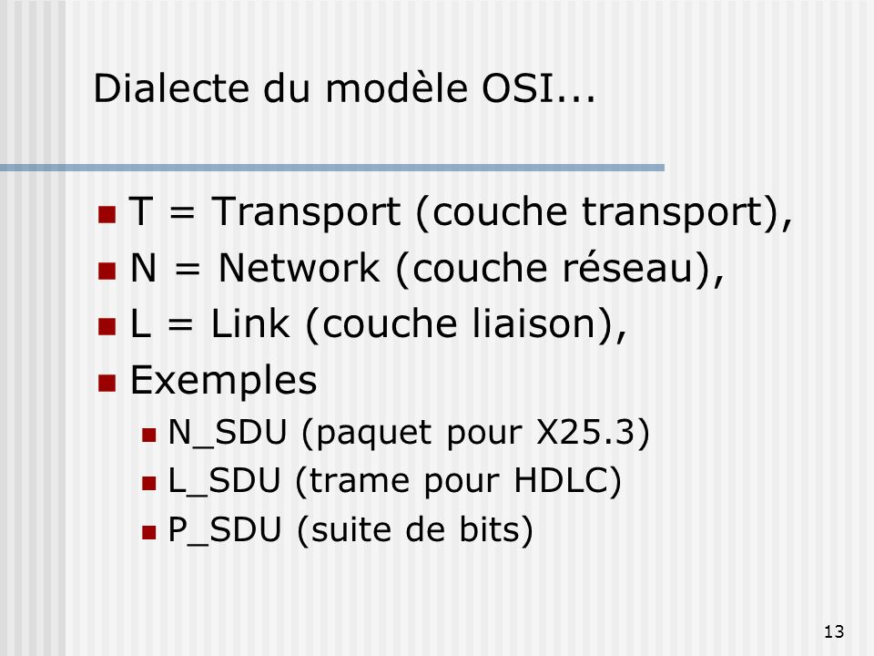 T = Transport (couche transport), N = Network (couche réseau),