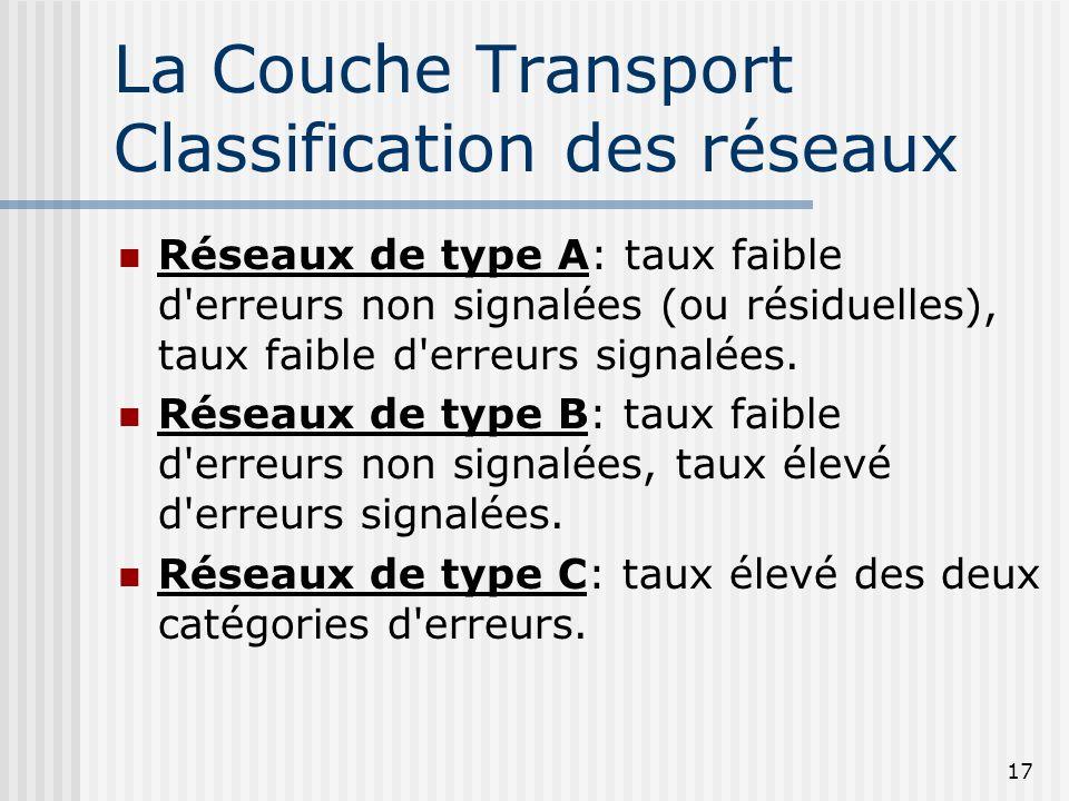 La Couche Transport Classification des réseaux