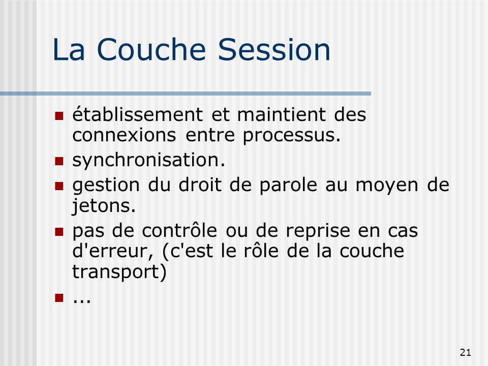 26/03/2017 La Couche Session. établissement et maintient des connexions entre processus. synchronisation.