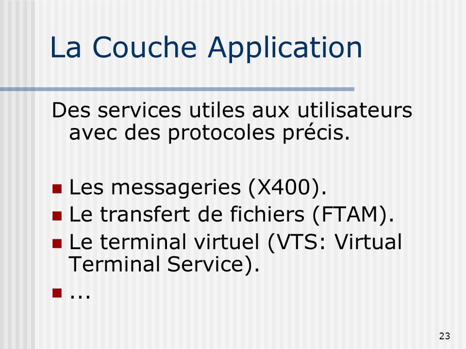 26/03/2017 La Couche Application. Des services utiles aux utilisateurs avec des protocoles précis.