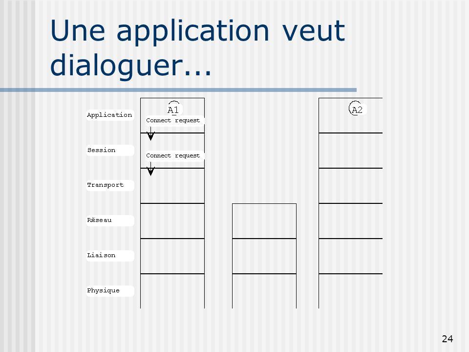 Une application veut dialoguer...