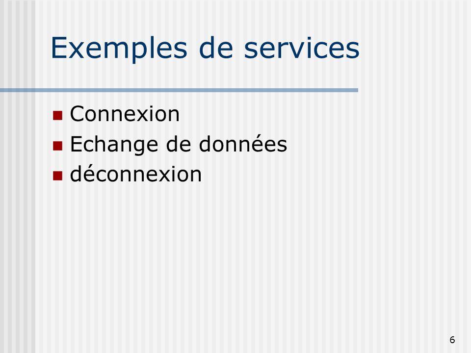 Exemples de services Connexion Echange de données déconnexion