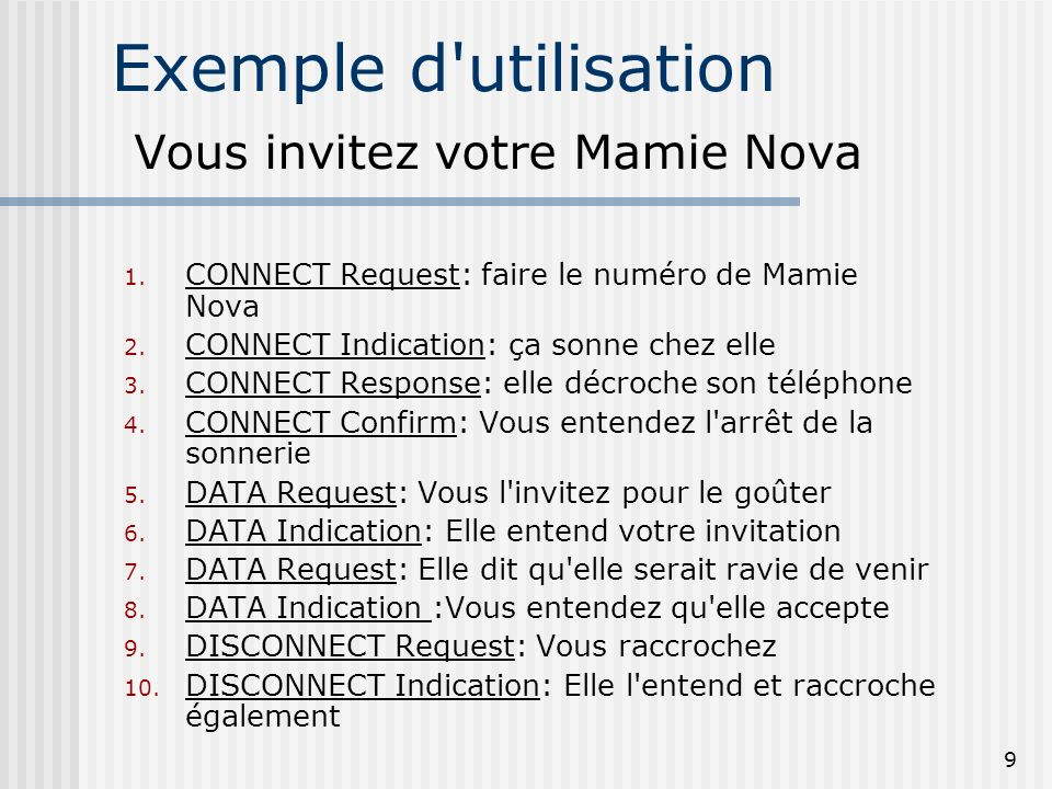 Exemple d utilisation Vous invitez votre Mamie Nova