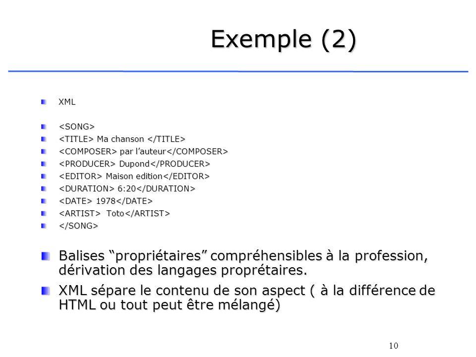 Exemple (2) XML. <SONG> <TITLE> Ma chanson </TITLE> <COMPOSER> par l'auteur</COMPOSER> <PRODUCER> Dupond</PRODUCER>