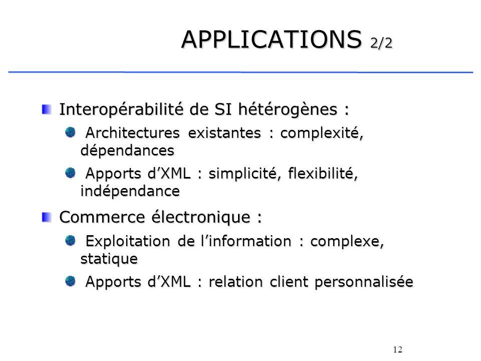 APPLICATIONS 2/2 Interopérabilité de SI hétérogènes :