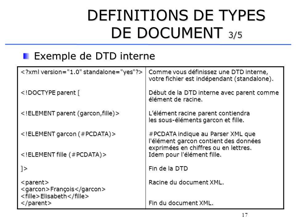 DEFINITIONS DE TYPES DE DOCUMENT 3/5
