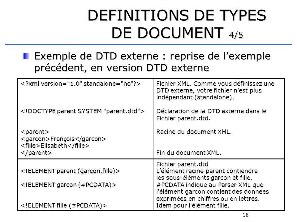 DEFINITIONS DE TYPES DE DOCUMENT 4/5