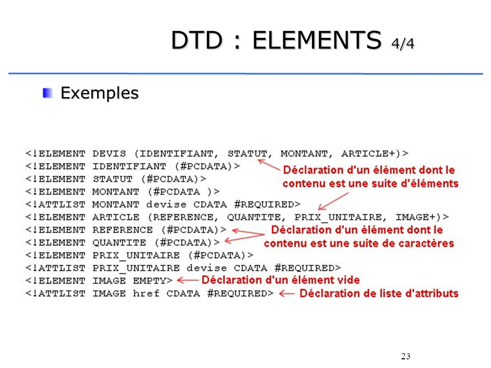 DTD : ELEMENTS 4/4 Exemples