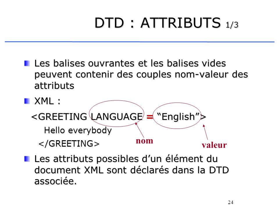 DTD : ATTRIBUTS 1/3 Les balises ouvrantes et les balises vides peuvent contenir des couples nom-valeur des attributs.