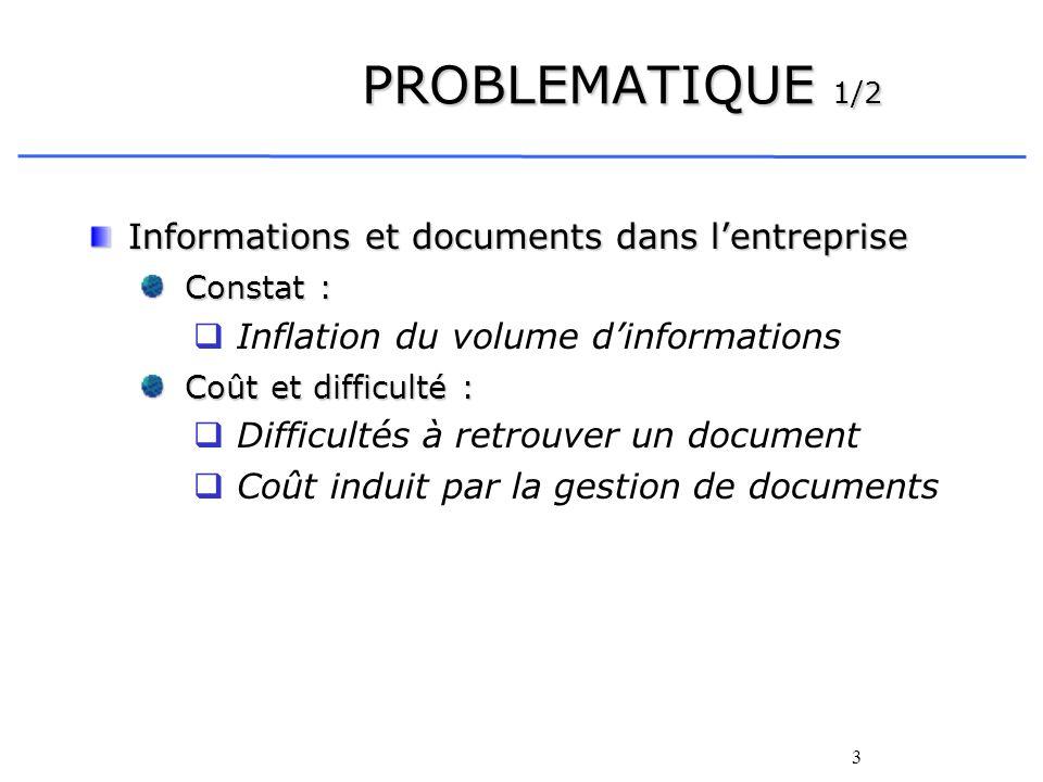 PROBLEMATIQUE 1/2 Informations et documents dans l'entreprise