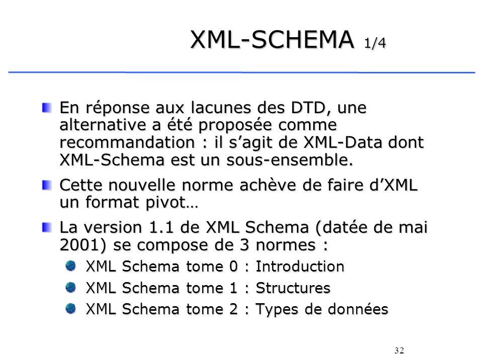XML-SCHEMA 1/4