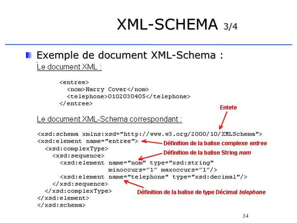 XML-SCHEMA 3/4 Exemple de document XML-Schema :