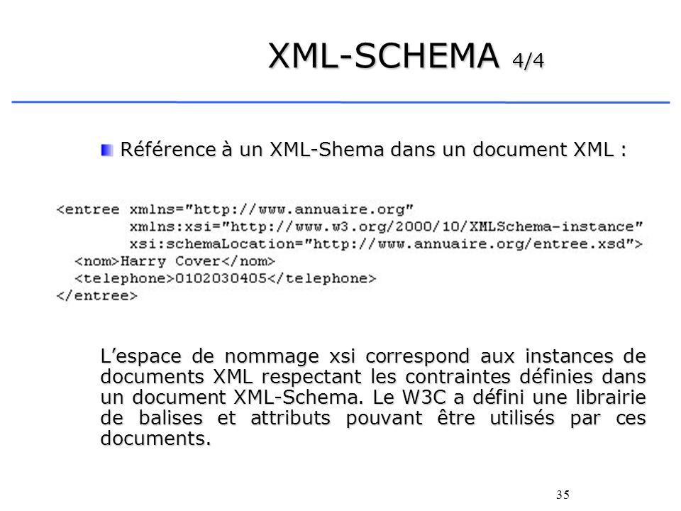 XML-SCHEMA 4/4 Référence à un XML-Shema dans un document XML :
