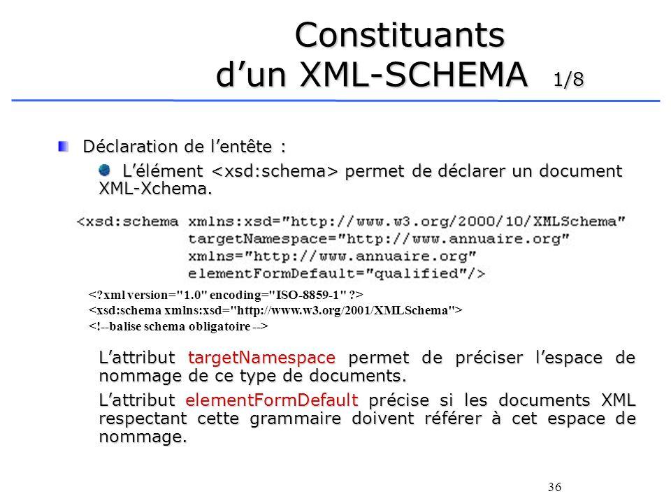 Constituants d'un XML-SCHEMA 1/8