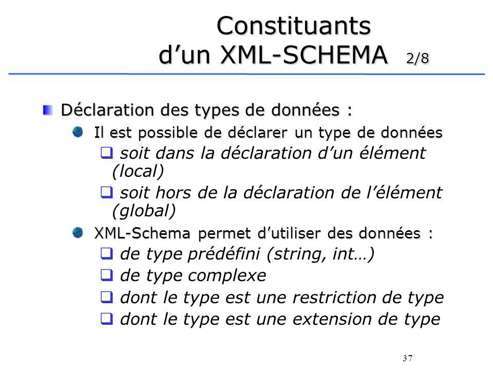 Constituants d'un XML-SCHEMA 2/8
