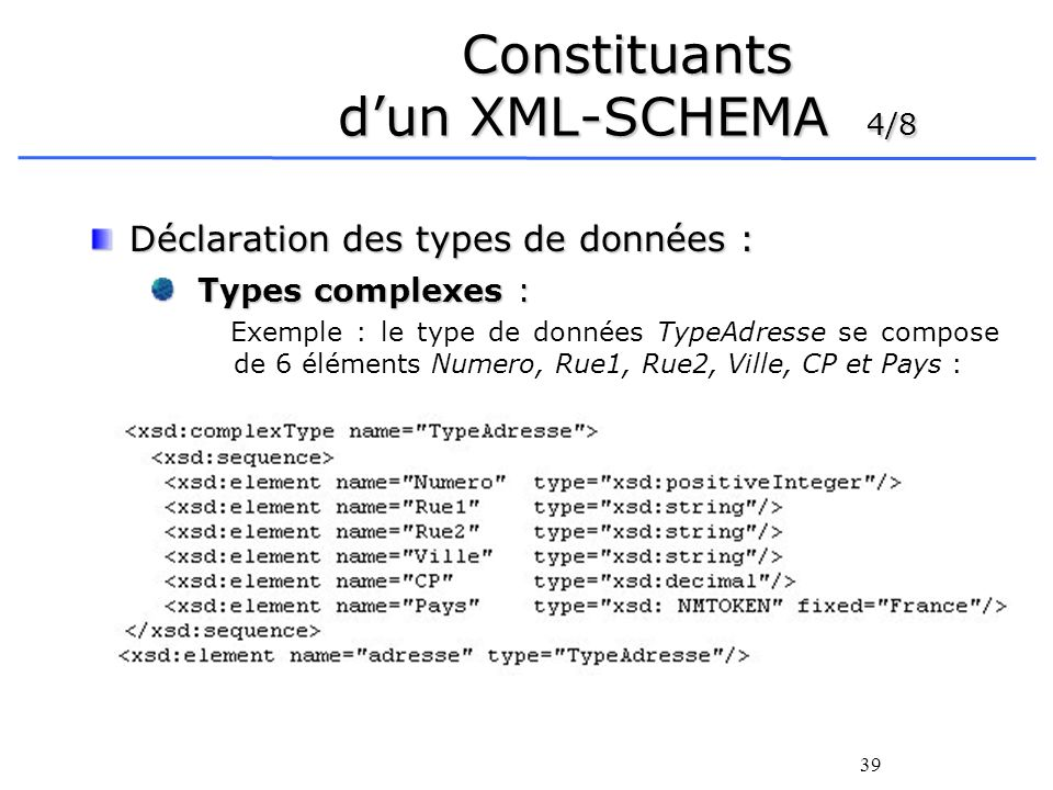 Constituants d'un XML-SCHEMA 4/8