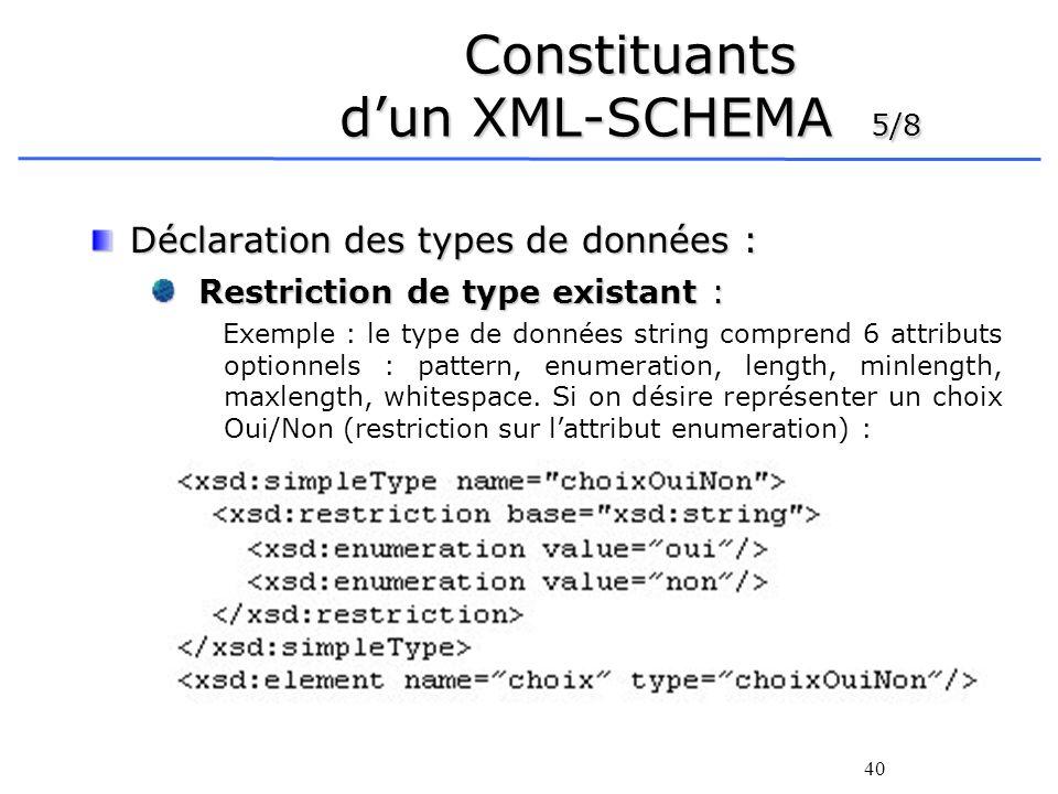 Constituants d'un XML-SCHEMA 5/8