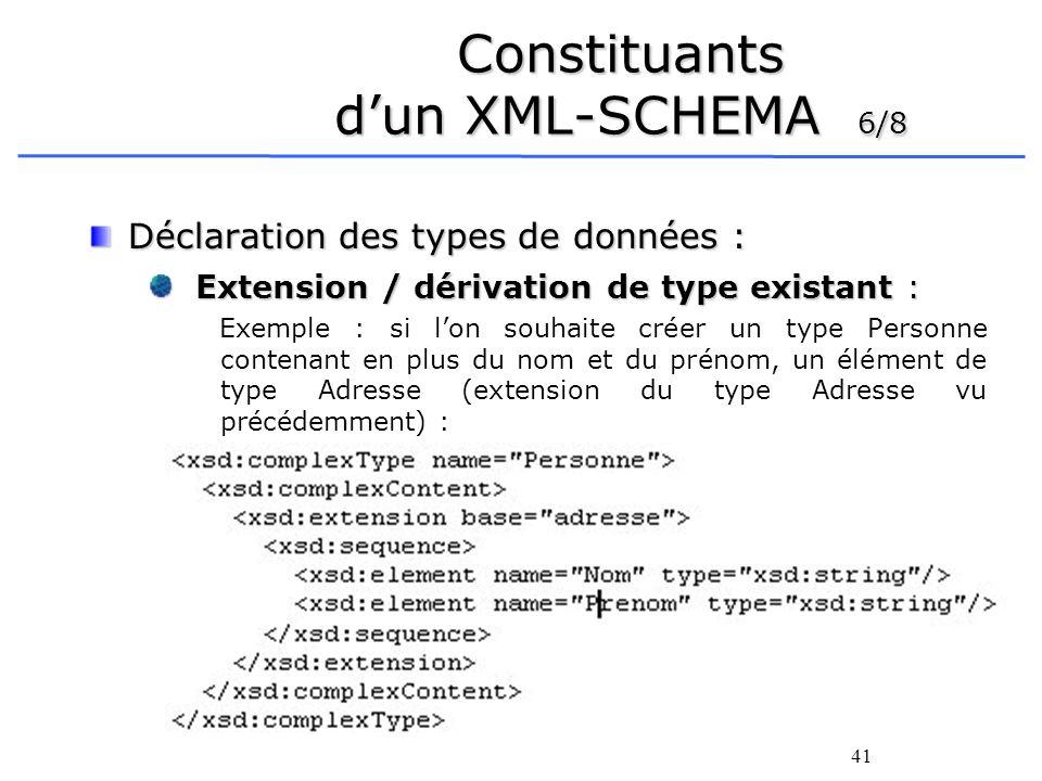 Constituants d'un XML-SCHEMA 6/8