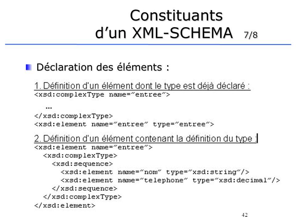 Constituants d'un XML-SCHEMA 7/8