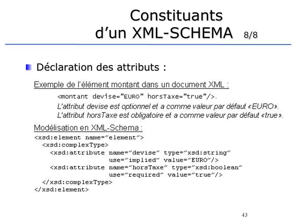 Constituants d'un XML-SCHEMA 8/8