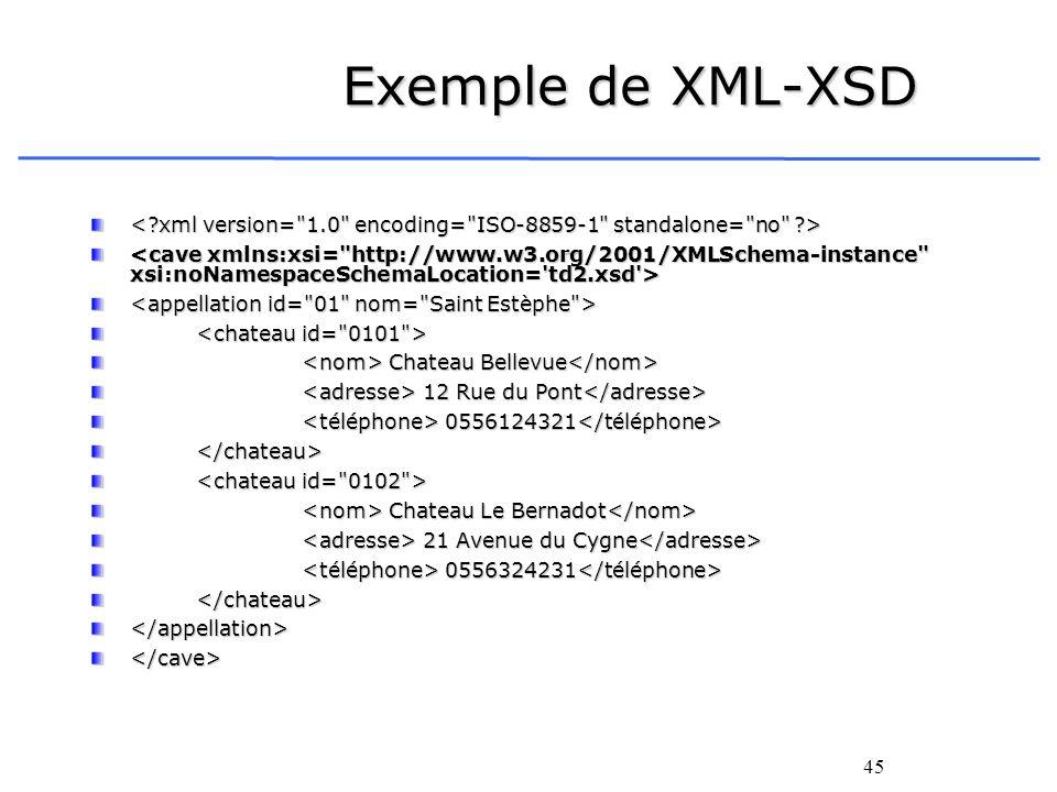 Exemple de XML-XSD < xml version= 1.0 encoding= ISO-8859-1 standalone= no >