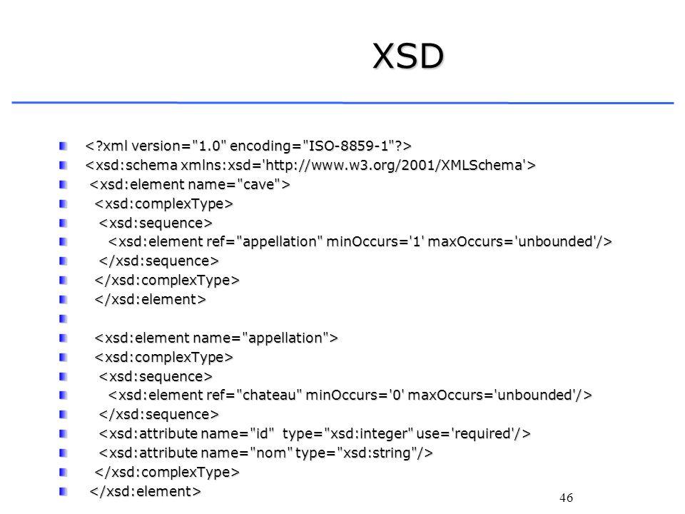 XSD < xml version= 1.0 encoding= ISO-8859-1 >