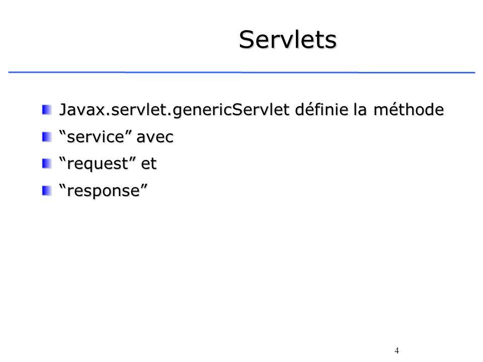 Servlets Javax.servlet.genericServlet définie la méthode